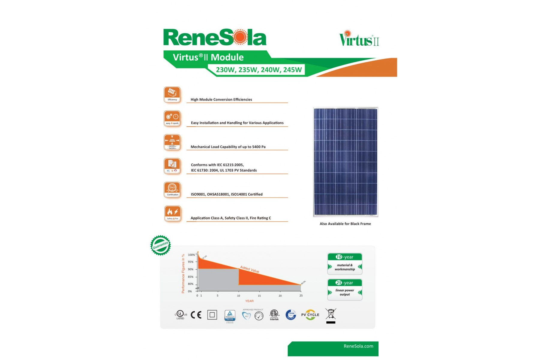 Solar Walas Solar Energy Industry In Pakistan 2018